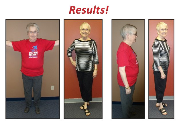 results weight loss center lombard hours